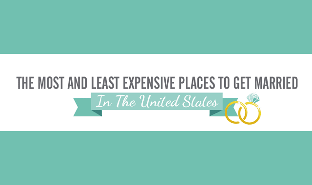 The Most and Least Expensive Places to Get Married in the United States