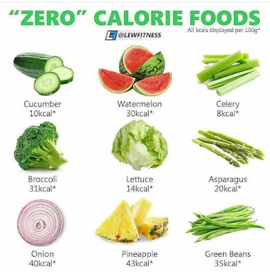 Info Makanan Dengan Zero Kalori