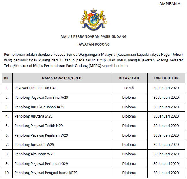 Jawatan Kosong 2020 Di Majlis Perbandaran Pasir Gudang Mppg