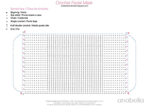 Crochet Facial Mask, free pattern, Anabelia Craft Design