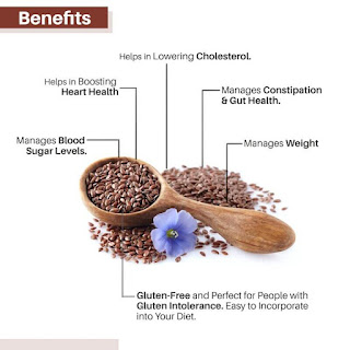 Health Benefits of Flax-Seeds