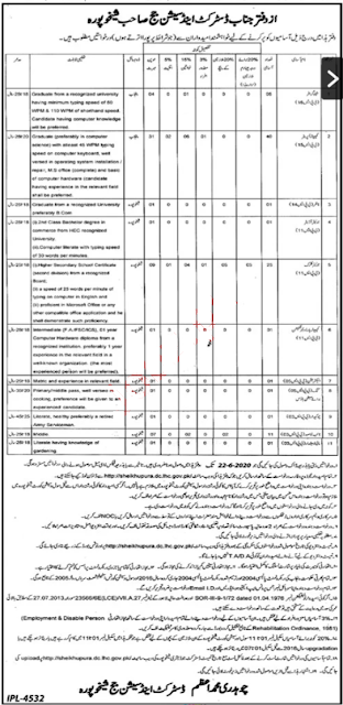 District & Session Court Sheikhupura Jobs Newspaper Ad