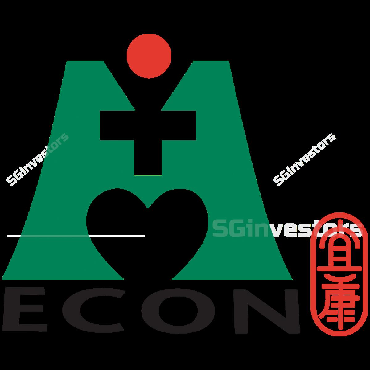 ECON HEALTHCARE (ASIA) LIMITED (SGX:EHG) @ SGinvestors.io