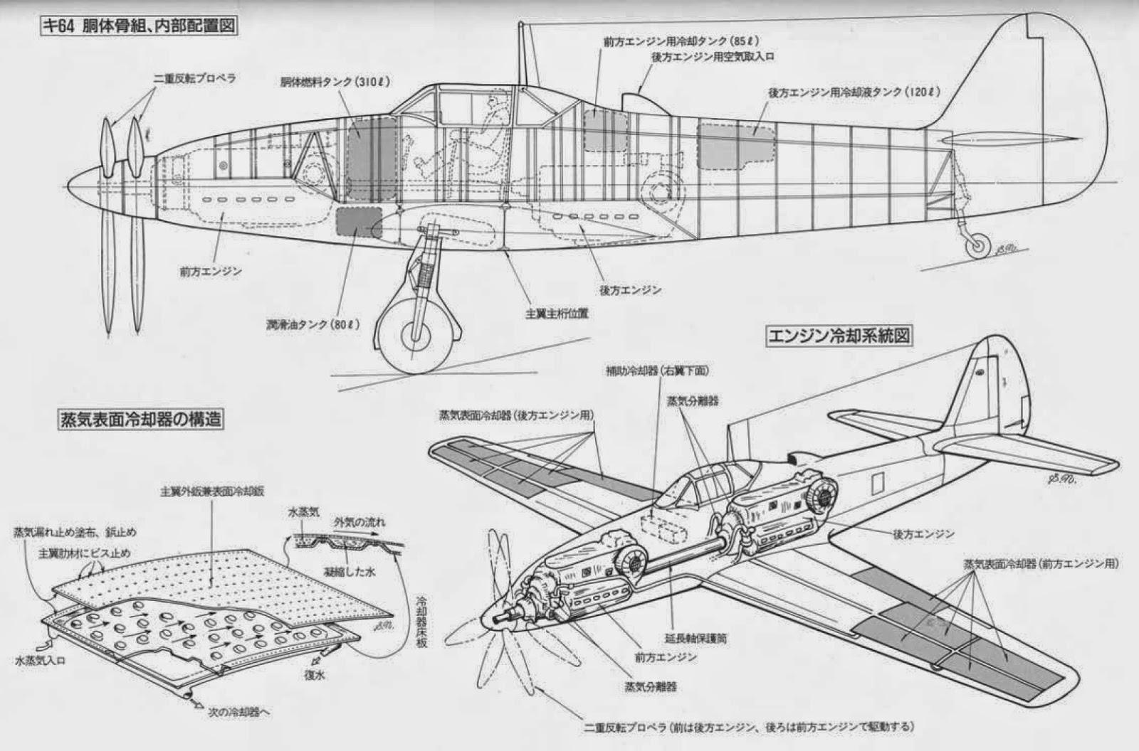 Japanese Aircraft Of Wwii Kawasaki Ki 64