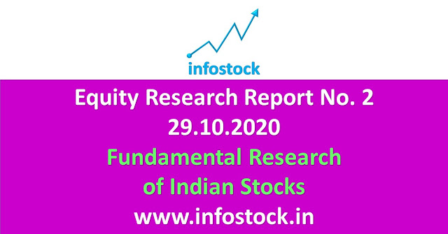 equity reports in india
