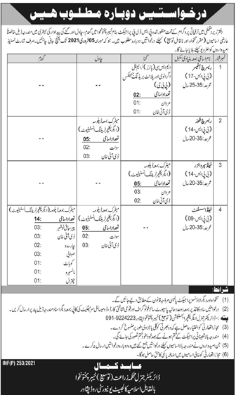 Latest Agriculture Department KPK Jobs 2021