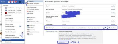 desactivation d'un compte facebook