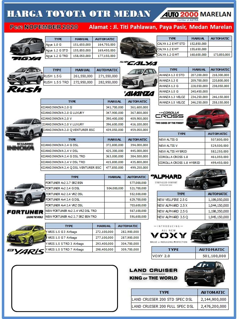 Harga Toyota 2020 Terbaru Di Medan Harga Toyota Auto 2000 Medan 2020