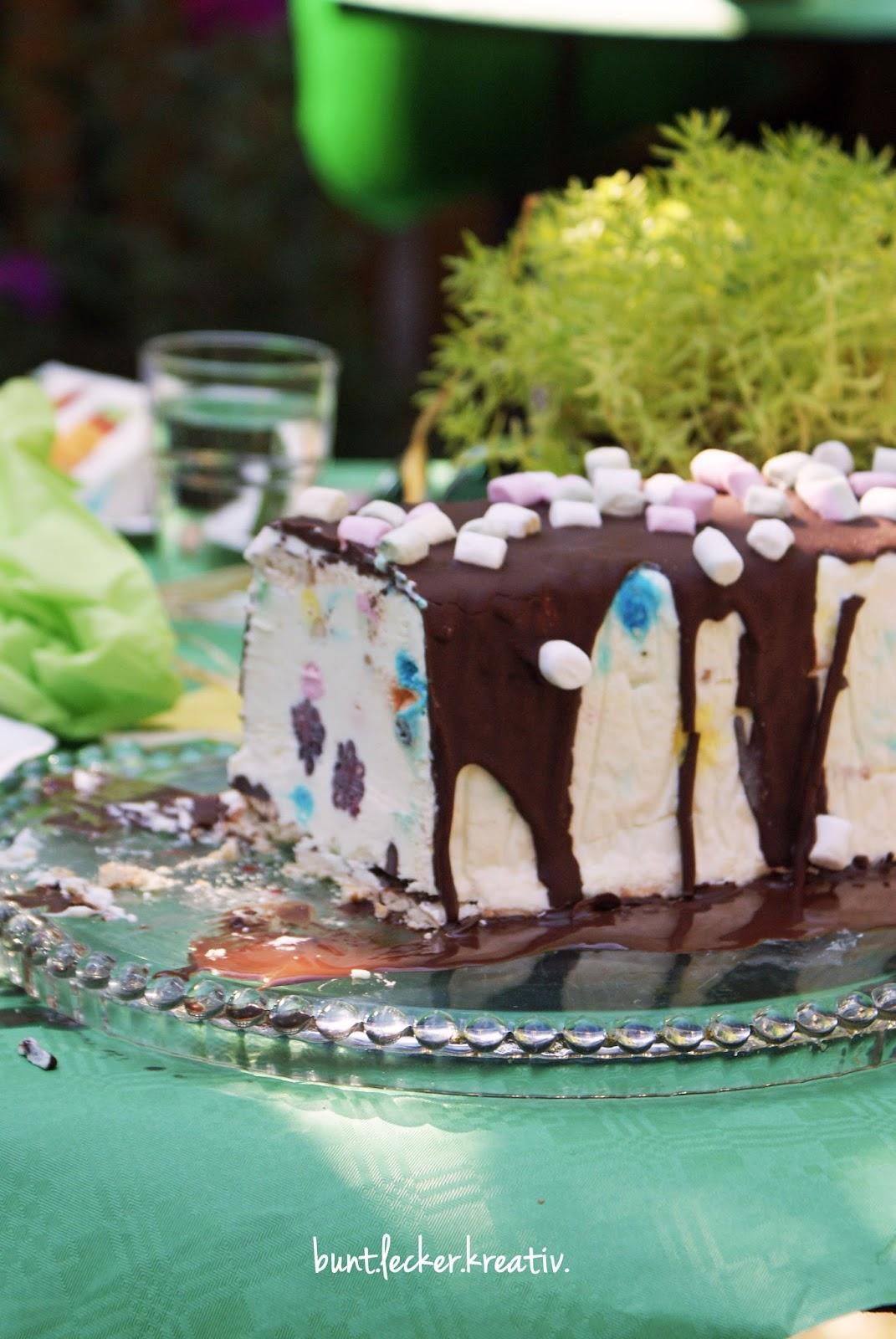 Geburtstags Torten Malen Hausrezepte Von Beliebten Kuchen