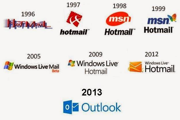 La evolución de Hotmail
