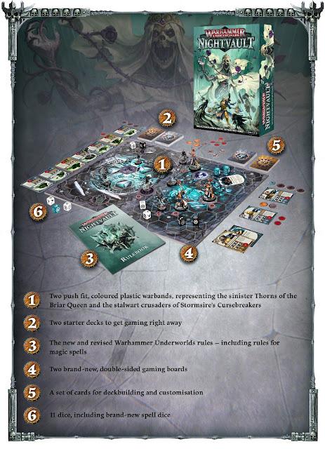 caja Warhammer Underworlds: Nightvault