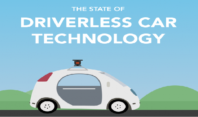 The State of Driverless Car Technology #infographic