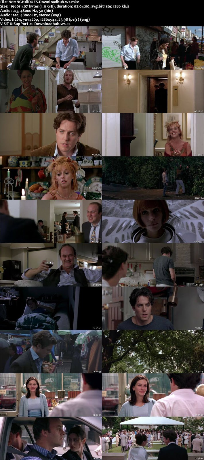 Notting Hill 1999 Hindi Dual Audio 720p BluRay Free Download