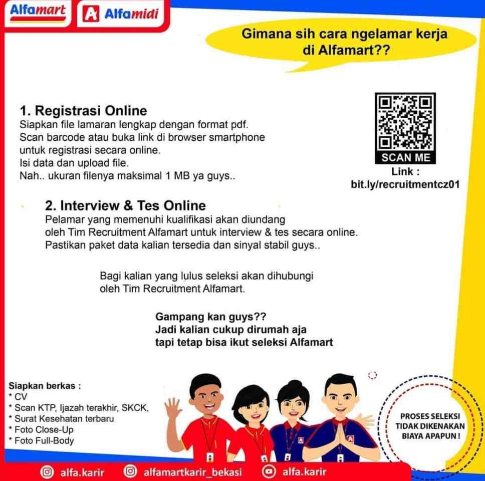 Lowongan Loker Alfamart Branch Bekasi Jabar 2021