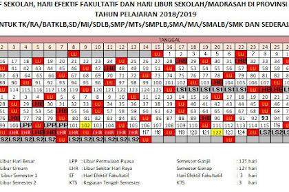 Kalender Pendidikan 2018/2019 Semua Provinsi