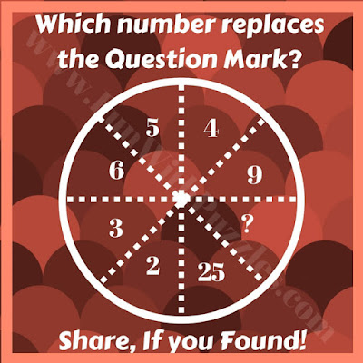 Maths Missing Number Circle Picture Puzzle