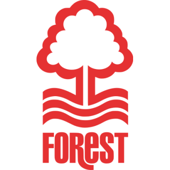 Recent Complete List of Nottingham Forest FC Roster 2016-2017 Players Name Jersey Shirt Numbers Squad