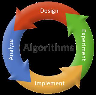 Hasil gambar untuk algoritma.png