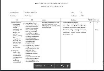 Kisi-Kisi Soal PAS Bahasa Inggris Kelas 9 Kurikulum 2013 SMP/MTs