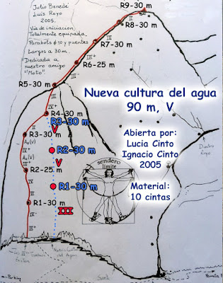 Nueva cultura del agua, Rueba