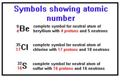 Atomic vs. Non-Atomic Operations