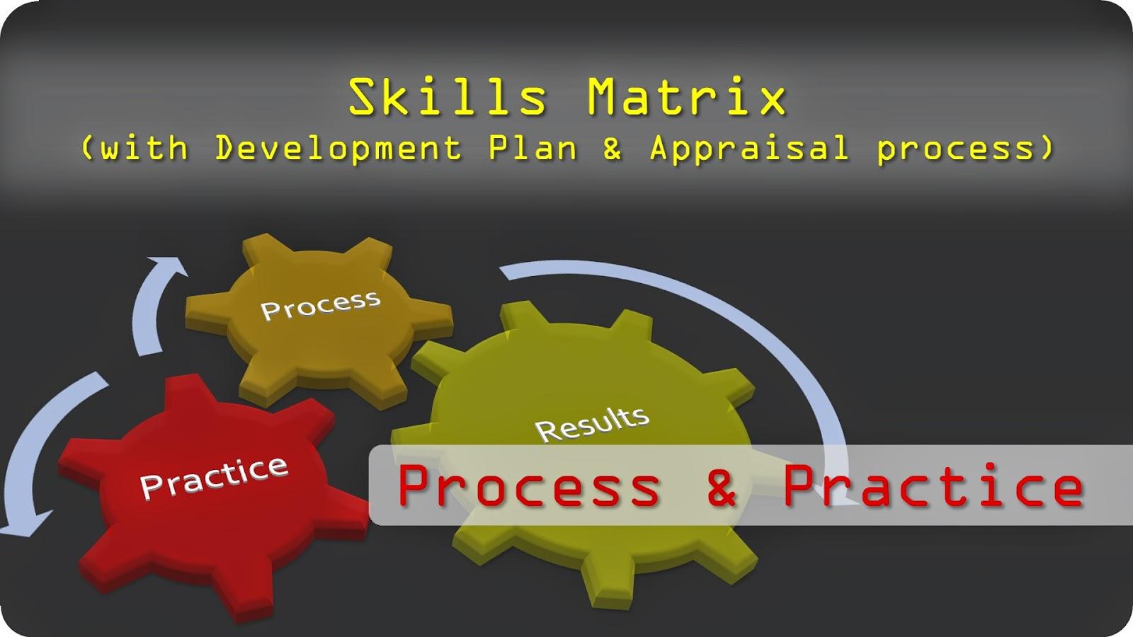 Introducing the GDS digital and technology skills matrix