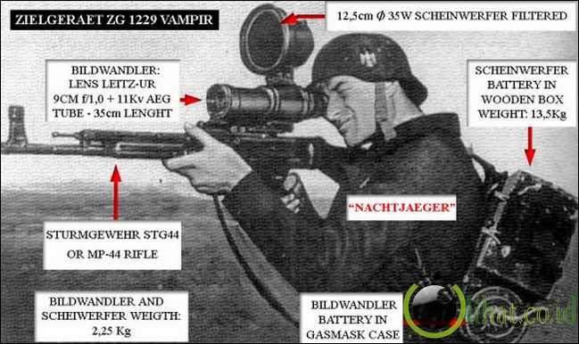 The Zielgerät 1229