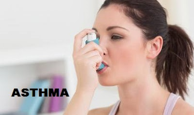 Healthy Diet Control Asthma Symptoms