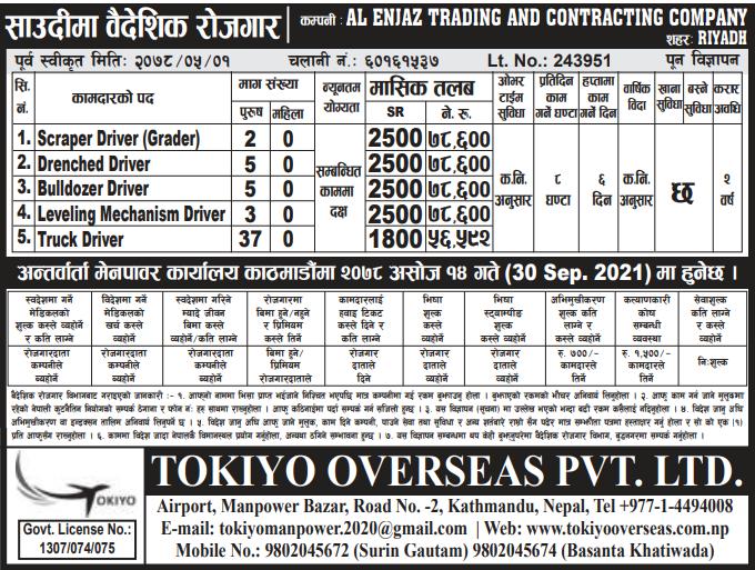 Jobs in Saudi Arabia for Nepali, salary NRs 78,600