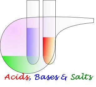 CBSE Class 10 - Chemistry - Acids and Bases - pH of common Acids, Bases and Salts  (#cbseNotes)