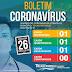TOCANTINÓPOLIS: Boletim de Acompanhamento do Coronavírus desta quinta, 26