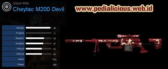 Detail Statistik Cheytac M200 Devil
