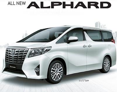 Kredit Mobil Pamulang Tangerang Selatan
