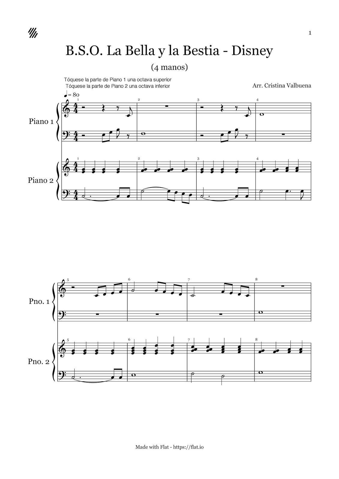 partituras faciles para piano pdf