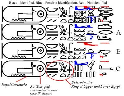 Ancient Egyptian AeroplaneAncient Egyptian Aeroplane