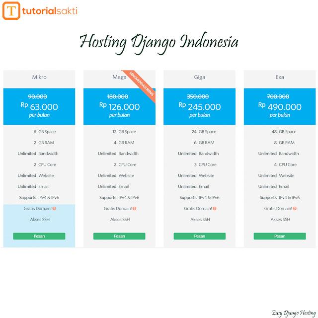 Hosting Django Indonesia