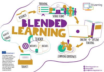 Pembelajaran Teradun atau Blended Learning: Bersediakah Kita?