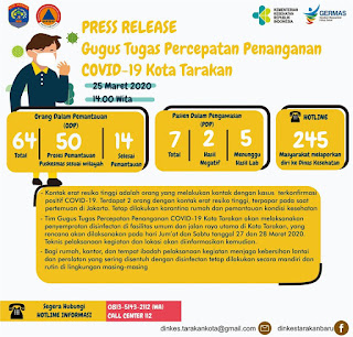 Press Release COVID-19 Tarakan 25 Maret 2020 - Tarakan Info