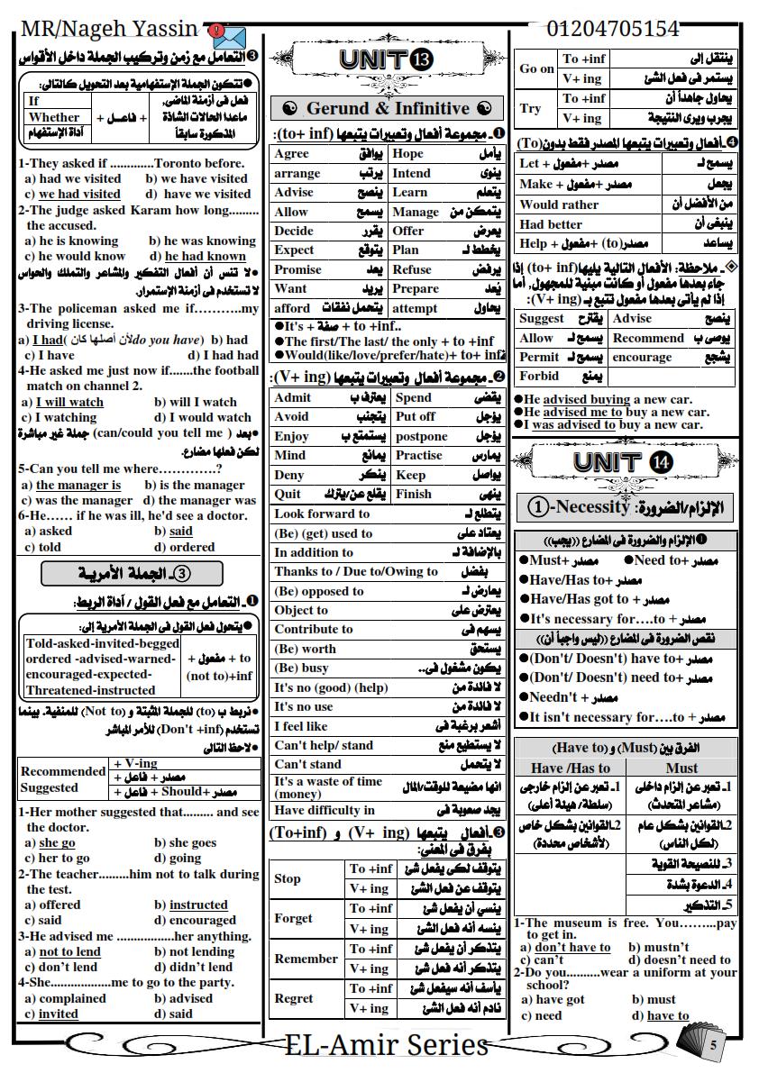 تلخيص قواعد اللغة الانجليزية للصف الثالث الثانوي فى 7 ورقات فقط 0%2B%25285%2529
