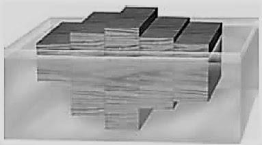 Modelo comparativo de equilibrio isostático