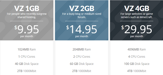 VPS Hosting Pricing, StableHost