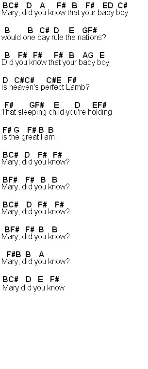 Little Did You Know Chords Guitar - LTT