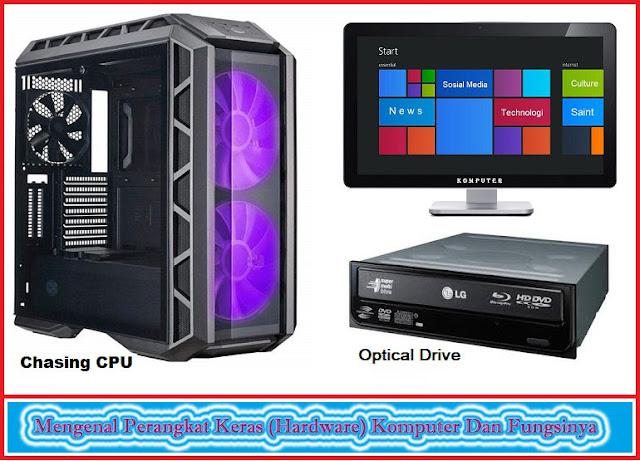 Mengenal Perangkat Keras (Hardware) Komputer Dan Fungsinya