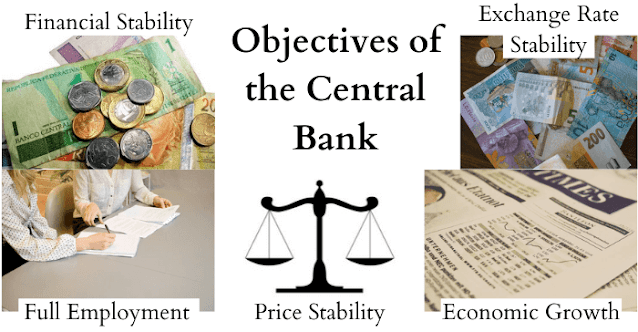 How Central bank achieve their objectives