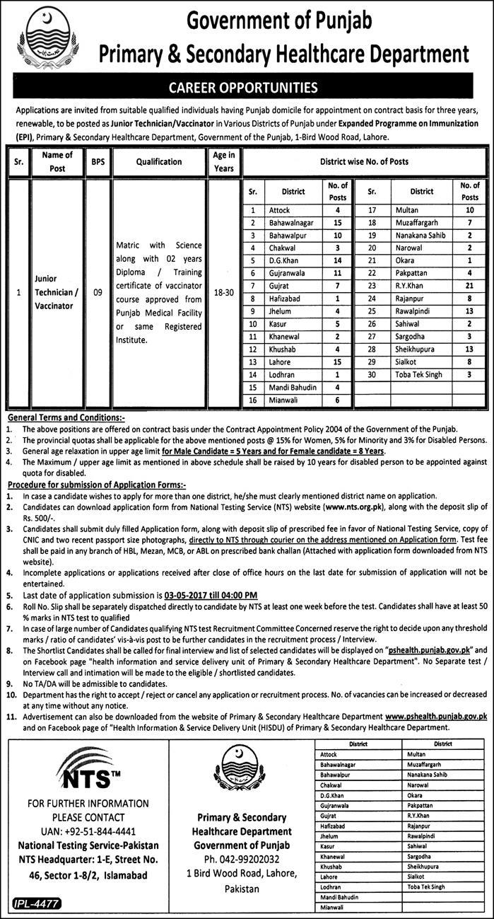 Jobs Available in Pakistan Government of Punjab Primary & Secondary Healthcare Department