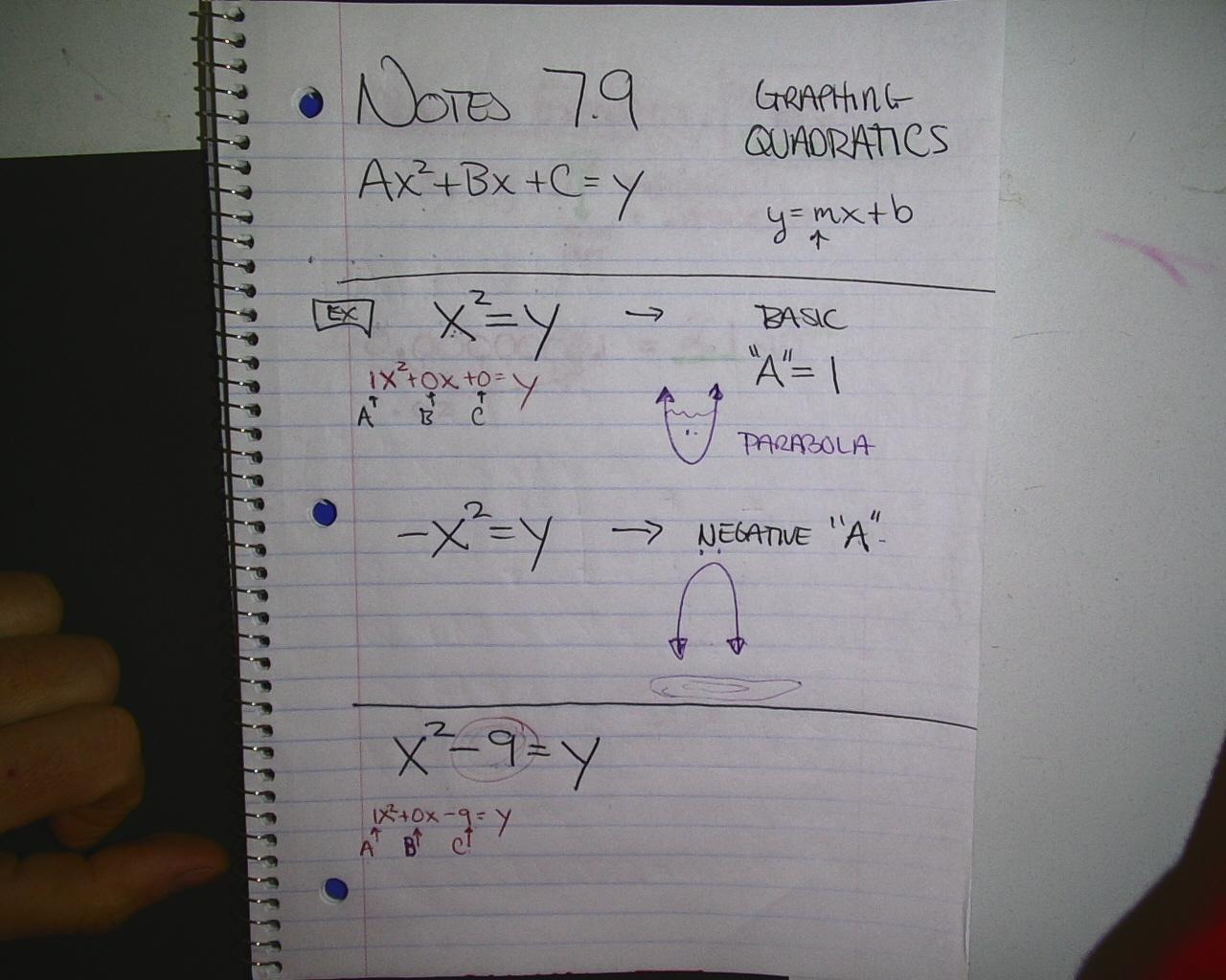 Mr Brzenski S Math Class Algebra Notes 7 9 Graphing