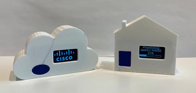 Cisco Prep, Cisco Tutorial and Material, Cisco Learning, Cisco Certifications