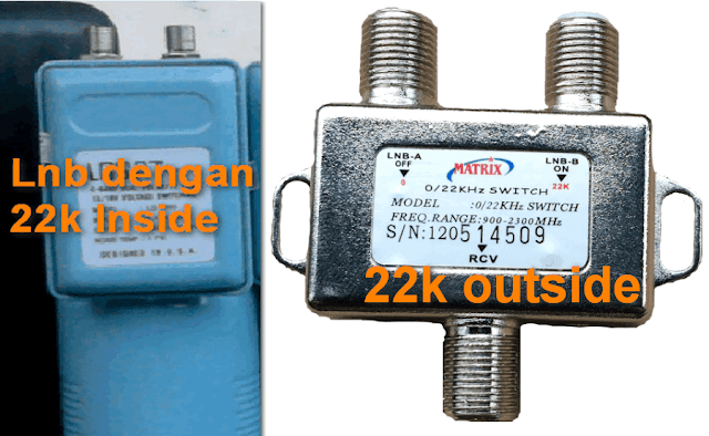 Switch 22k inside dan outside