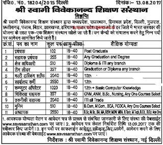 SSVS Sansthan Recruitment Notification 2017