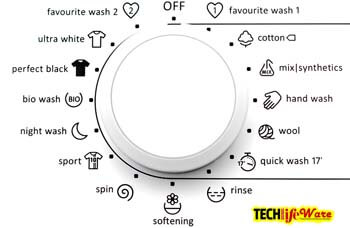 most reliable washing machine